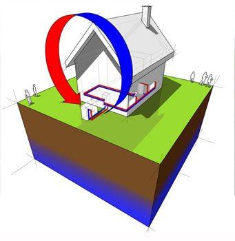 a rothermie air eau pour chauffer votre logement en normandie. Black Bedroom Furniture Sets. Home Design Ideas