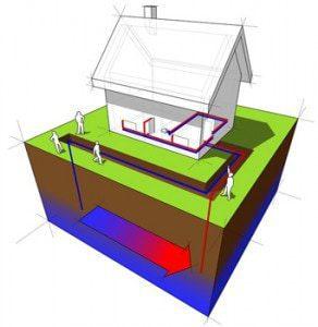 geothermie-eau-eau