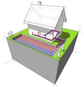 geothermie-horizontal
